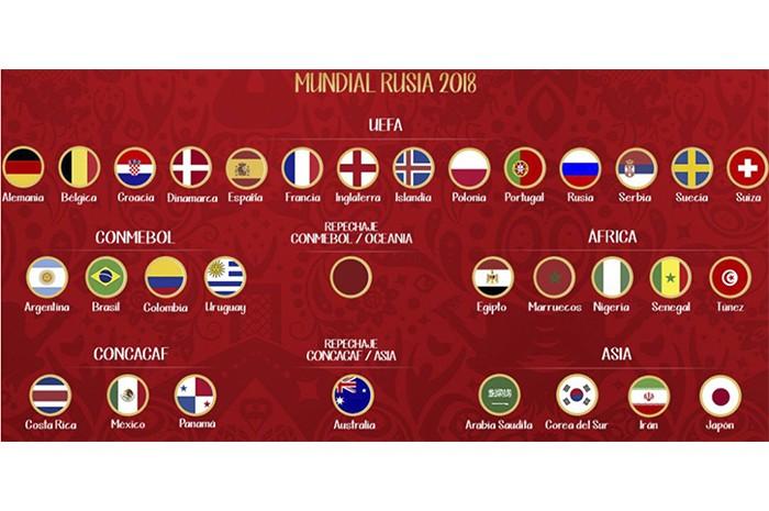 Rusia 2018, con solo cuatro lugares disponibles para el torneo